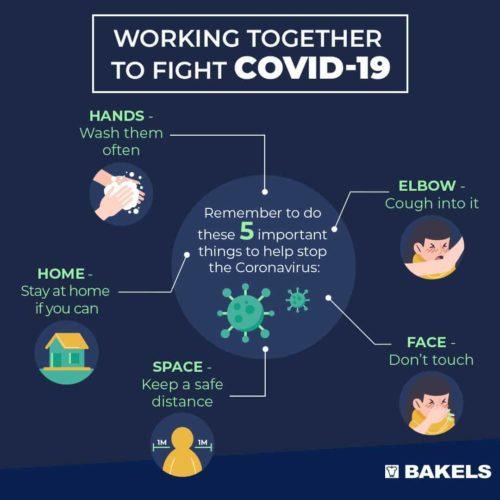 Bakels Coronavirus Infographic